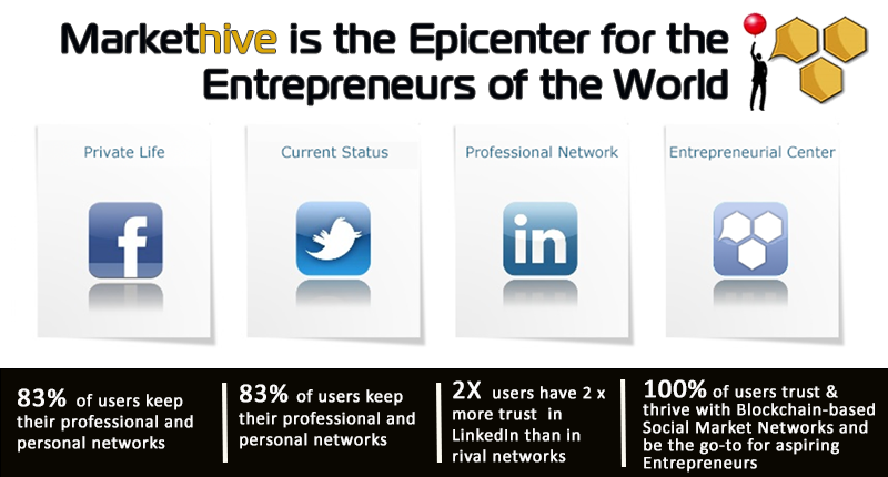EPICENTER FOR ENTREPRENEURS